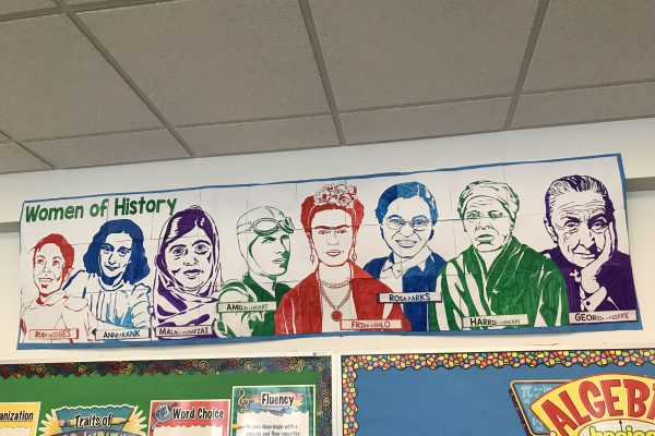 Women in History Project